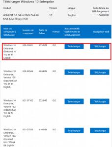 Versions Microsoft Windows 10